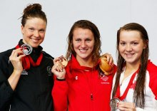 Welsh swimmer Jazz Carlin named Sportswoman of Month for August